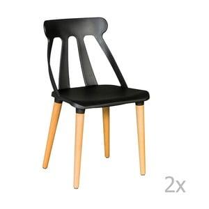 Zestaw 2 czarnych krzeseł Evergreen House Raul