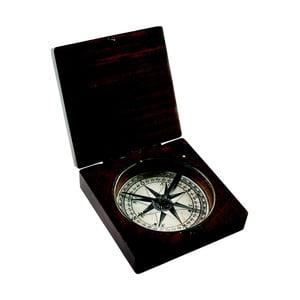 Kompas Cathay
