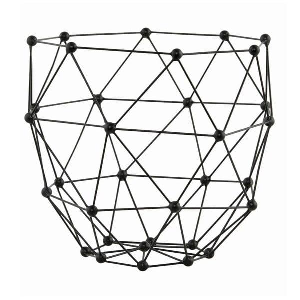 Koszyk Molecule
