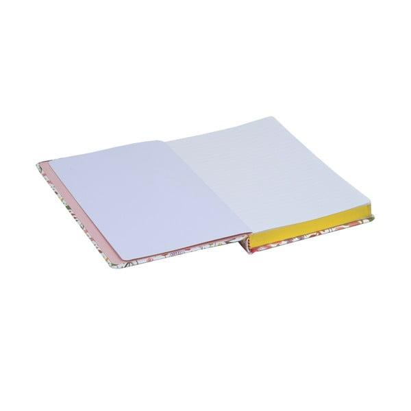 Notes Organized