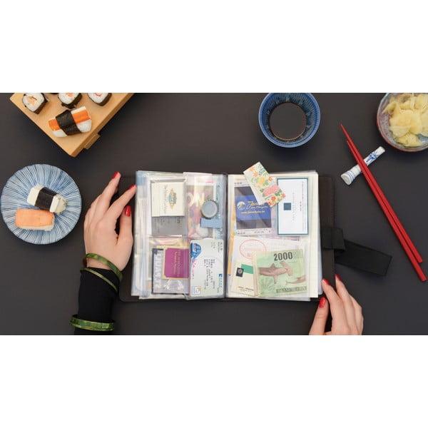 Notes podróżniczy Trip Book Solena