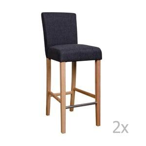 Zestaw 2 szarych krzeseł barowych House Nordic Boden