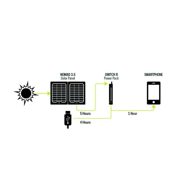 Zestaw słoneczny do ładowania Switch 8