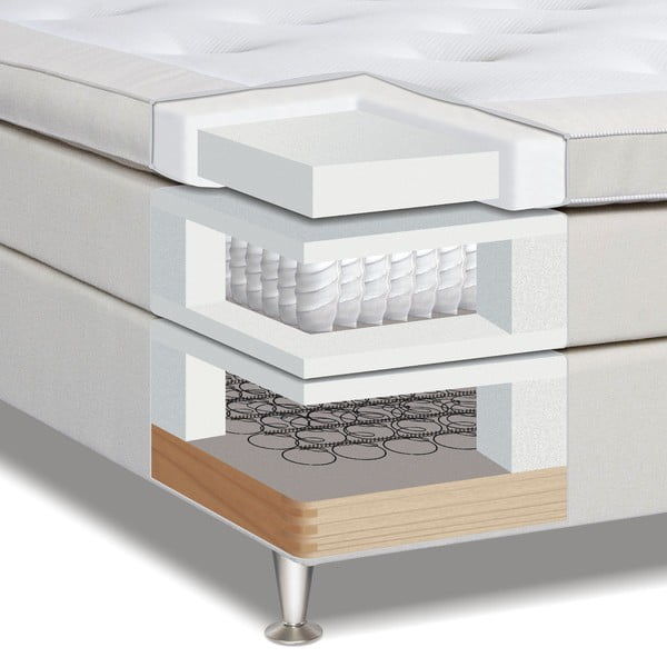Jasnoszare łóżko z materacem Gemega Hilton, 140x200 cm