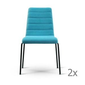Zestaw 2 turkusowych krzeseł z czarnymi nogami Garageeight