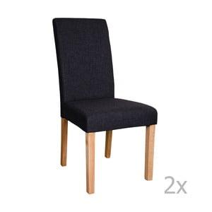 Zestaw 2 czarnych krzeseł House Nordic Mira