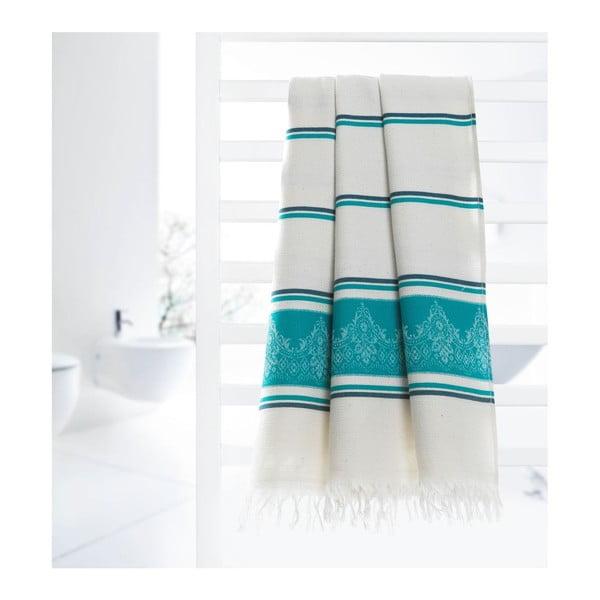 Ręcznik hammam Loincloth Turquoise,80x170 cm