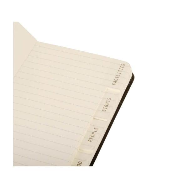 Notes Infobook