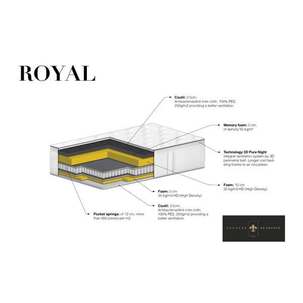 Materac kieszeniowy z pianki z pamięcią kształtu Palaces de France Royal, 90x200 cm
