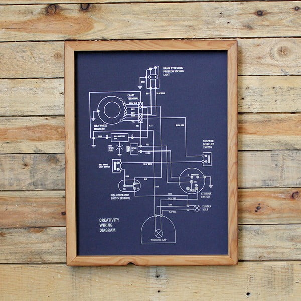 Plakat Wiring Diagram 41x30 cm