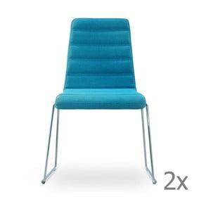Zestaw 2 turkusowych krzeseł Garageeight Ljungs