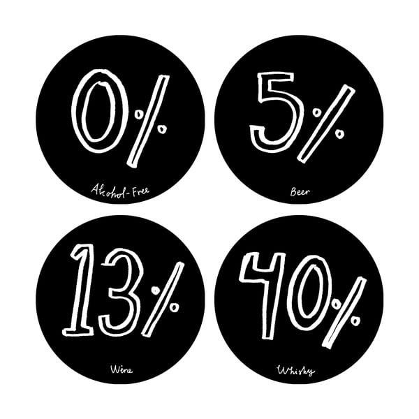 Zestaw 4 podstawek Alcohol Percent
