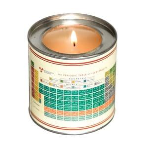 Świeczka o zapachu wanilii i piżma Rex London Periodic Table, czas palenia 40 godz.