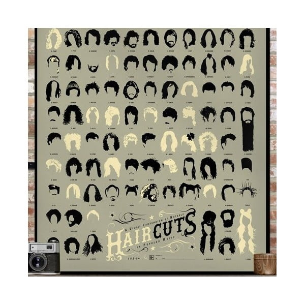 Plakat Haircuts in pop
