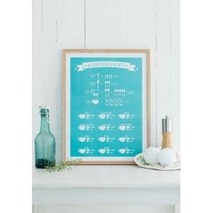 Plakat Kitchen Equivalents 50x70 cm, turkusowy