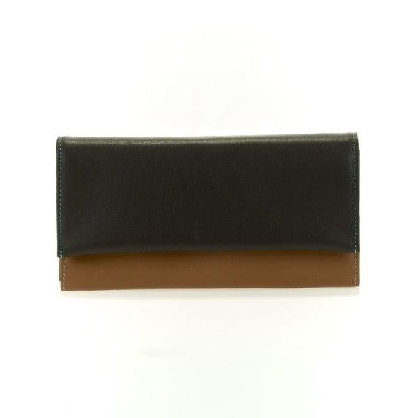 Portfel i etui na karty kredytowe Matinee Brown/Blue