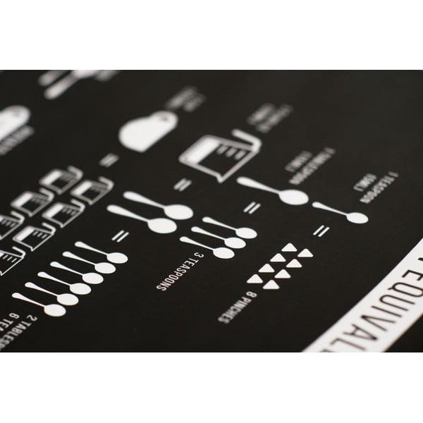 Plakat Kitchen Equivalents 50x70 cm, czarny