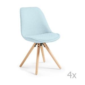Zestaw 4 jasnoniebieskich krzeseł La Forma Lars
