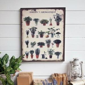 Dekoracja ścienna Herbs