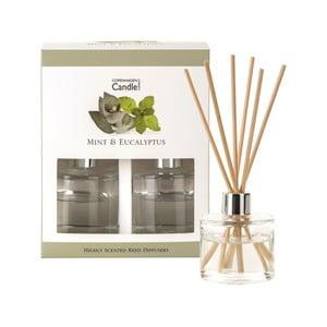 Zestaw 2 dyfuzorów zapachowych o zapachu mięty i eukaliptusa Copenhagen Candles, 40 ml