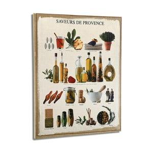 Obraz na płótnie Cocina Canvas, 35x45 cm