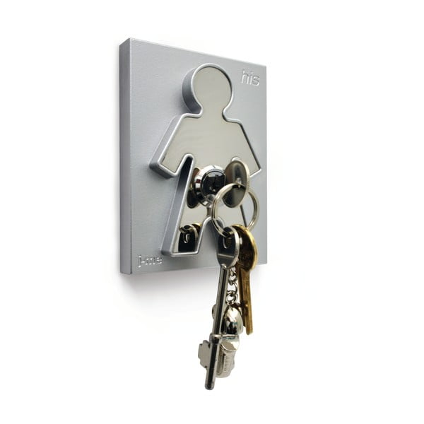 Hak na klucze His