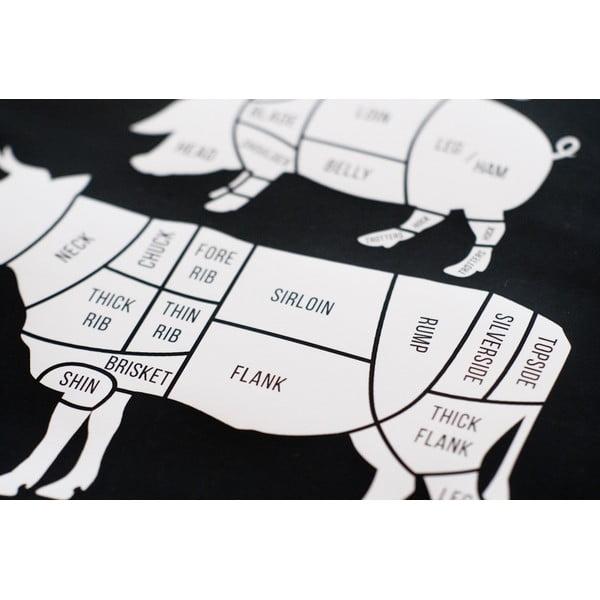 Plakat Meat Cuts 50x70 cm, czarny