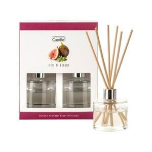 Zestaw 2 dyfuzorów zapachowych o zapachu fig i ziół Copenhagen Candles, 40 ml