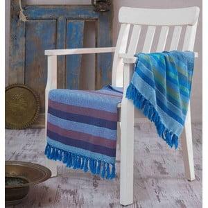 Ręcznik hammam Renkli Blue, 100x180 cm