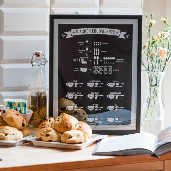 Czarny plakat Follygraph Kitchen Equivalents, 30x40cm